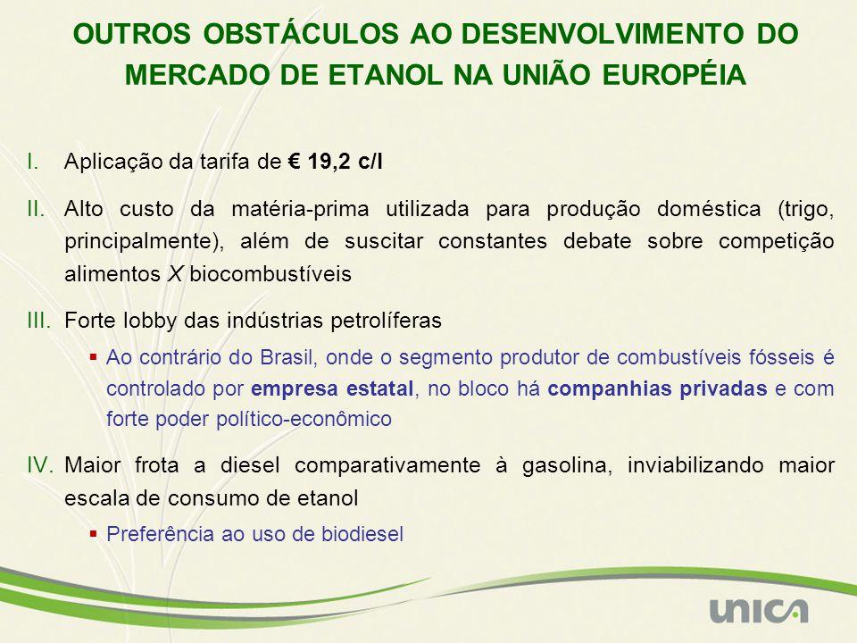 I.Aplicação da tarifa de € 19,2 c/l II.Alto custo da matéria-prima utilizada para produção doméstica (trigo, principalmente), além de suscitar constan