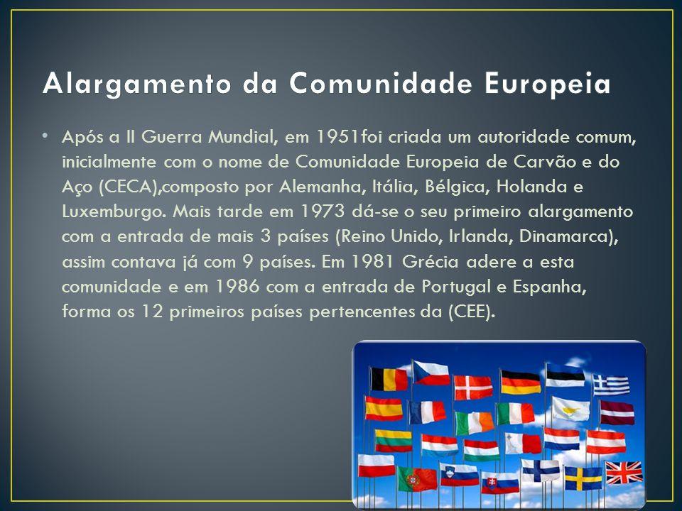 Após a II Guerra Mundial, em 1951foi criada um autoridade comum, inicialmente com o nome de Comunidade Europeia de Carvão e do Aço (CECA),composto por