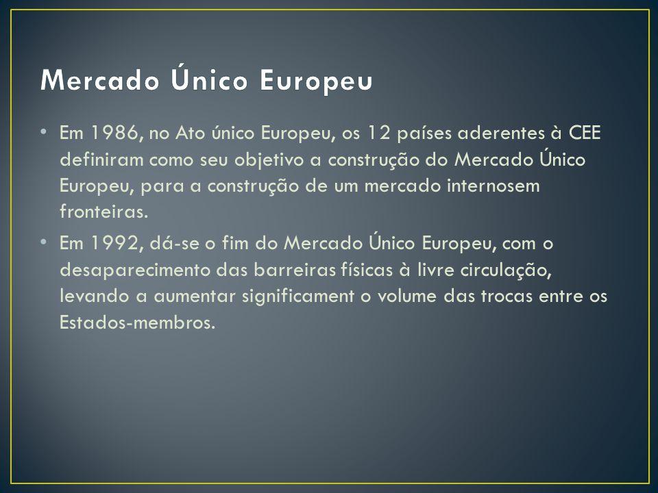 Em 1986, no Ato único Europeu, os 12 países aderentes à CEE definiram como seu objetivo a construção do Mercado Único Europeu, para a construção de um