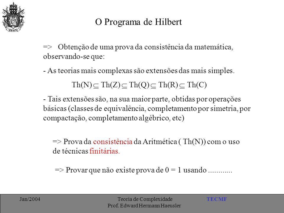 TECMFJan/2004 Teoria de Complexidade Prof. Edward Hermann Haeusler O Programa de Hilbert => Obtenção de uma prova da consistência da matemática, obser
