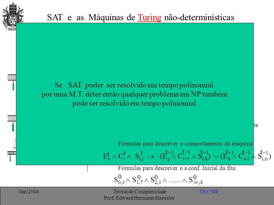 TECMFJan/2004 Teoria de Complexidade Prof. Edward Hermann Haeusler SAT e as Máquinas de Turing não-determinísticasTuring w P(|w|) Si,j t = Símbolo j n