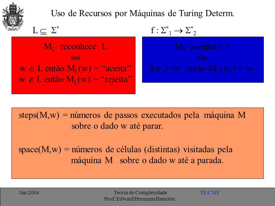 TECMFJan/2004 Teoria de Complexidade Prof. Edward Hermann Haeusler Uso de Recursos por Máquinas de Turing Determ. L   * M L reconhece L sss w  L e