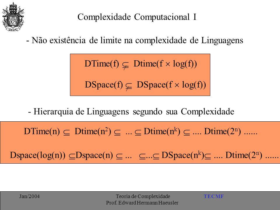 TECMFJan/2004 Teoria de Complexidade Prof. Edward Hermann Haeusler Complexidade Computacional I - Não existência de limite na complexidade de Linguage