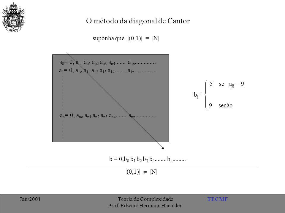 TECMFJan/2004 Teoria de Complexidade Prof. Edward Hermann Haeusler O método da diagonal de Cantor a 0 = 0, a oo a o1 a o2 a o3 a o4....... a on.......