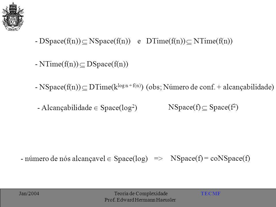 TECMFJan/2004 Teoria de Complexidade Prof. Edward Hermann Haeusler - DSpace(f(n))  NSpace(f(n)) e DTime(f(n))  NTime(f(n)) - NTime(f(n))  DSpace(f(