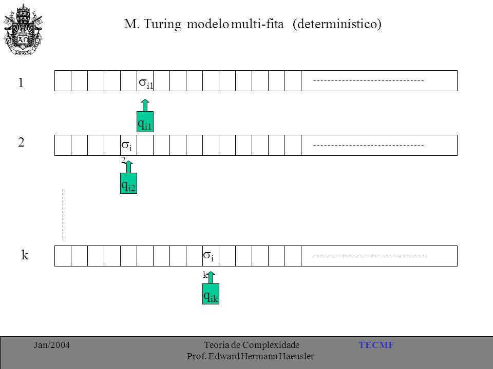 TECMFJan/2004 Teoria de Complexidade Prof. Edward Hermann Haeusler M. Turing modelo multi-fita (determinístico) q i1  i1 q ik q i2 1 2 k ikik i2i