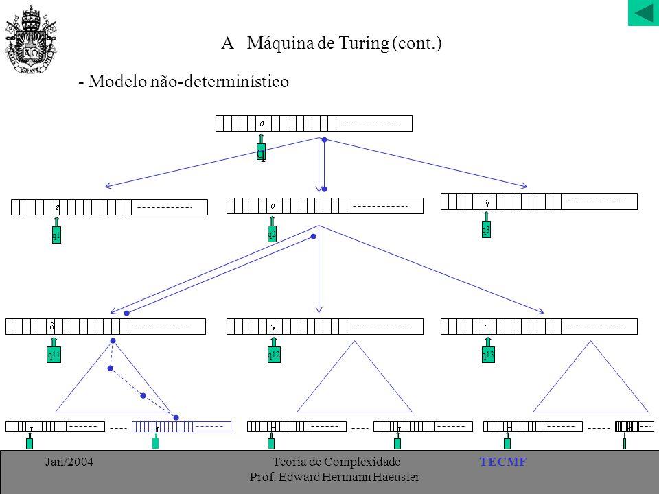 TECMFJan/2004 Teoria de Complexidade Prof. Edward Hermann Haeusler A Máquina de Turing (cont.) - Modelo não-determinístico q  q1  q2  q3  q11  q1