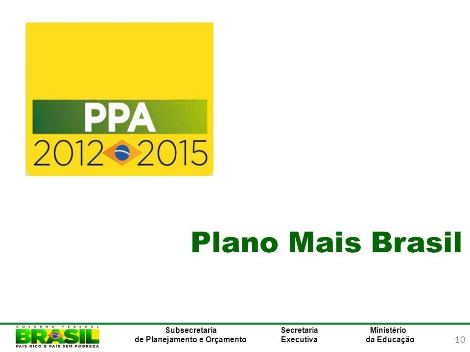 10 Ministério da Educação Subsecretaria de Planejamento e Orçamento Secretaria Executiva Plano Mais Brasil