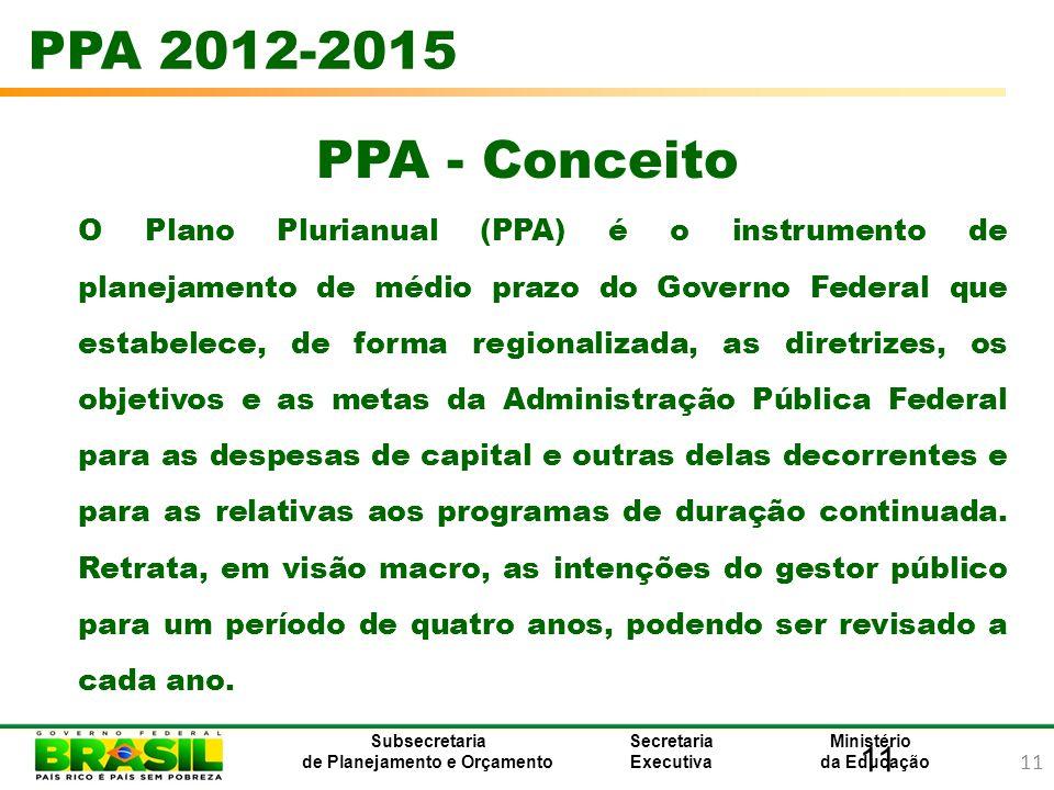 11 Ministério da Educação Subsecretaria de Planejamento e Orçamento Secretaria Executiva PPA - Conceito PPA 2012-2015 O Plano Plurianual (PPA) é o ins