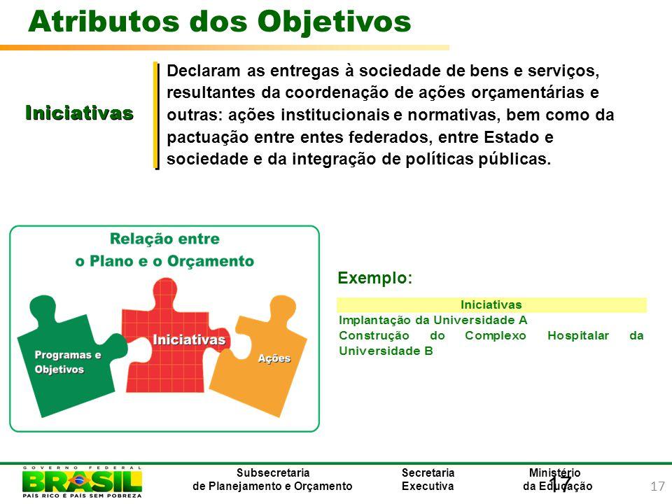 17 Ministério da Educação Subsecretaria de Planejamento e Orçamento Secretaria Executiva Atributos dos Objetivos Iniciativas Declaram as entregas à so
