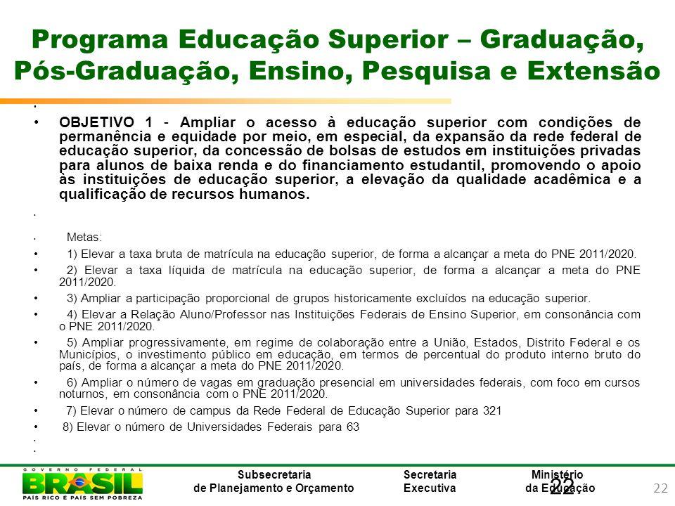 22 Ministério da Educação Subsecretaria de Planejamento e Orçamento Secretaria Executiva 22 OBJETIVO 1 - Ampliar o acesso à educação superior com cond
