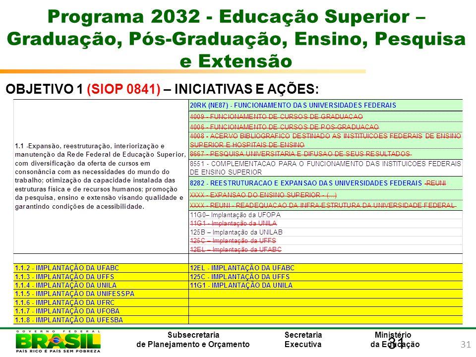 31 Ministério da Educação Subsecretaria de Planejamento e Orçamento Secretaria Executiva 31 Programa 2032 - Educação Superior – Graduação, Pós-Graduaç
