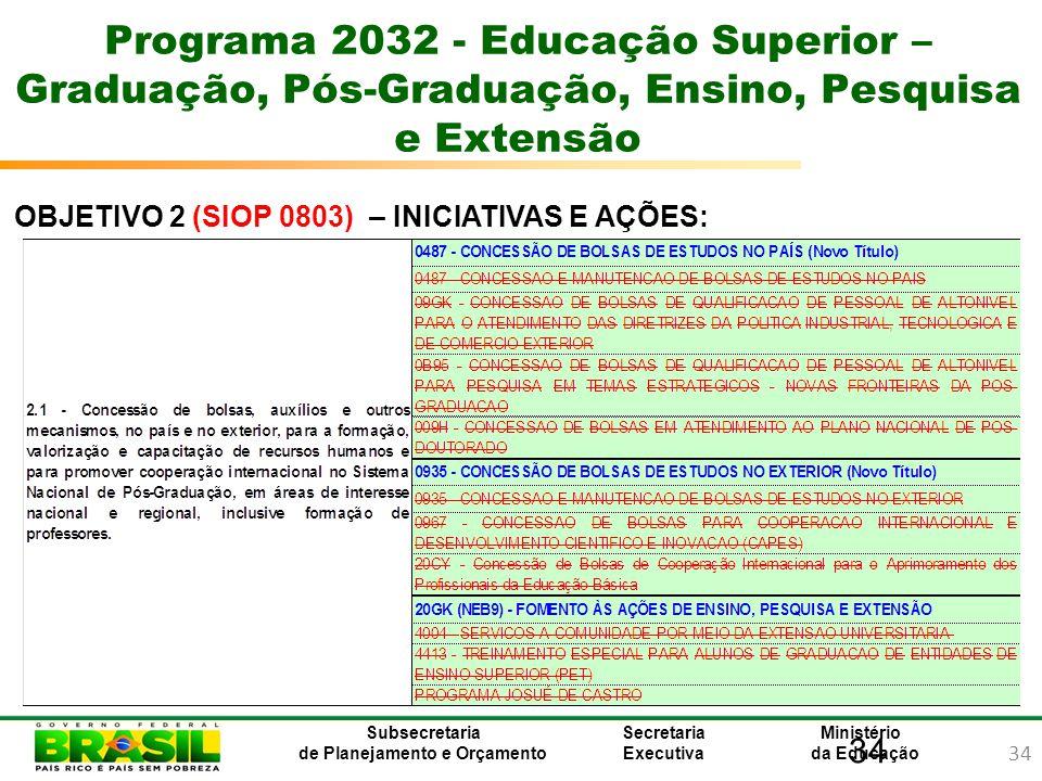 34 Ministério da Educação Subsecretaria de Planejamento e Orçamento Secretaria Executiva 34 Programa 2032 - Educação Superior – Graduação, Pós-Graduaç