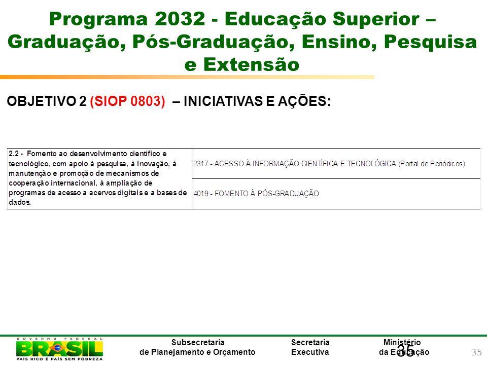 35 Ministério da Educação Subsecretaria de Planejamento e Orçamento Secretaria Executiva 35 Programa 2032 - Educação Superior – Graduação, Pós-Graduaç