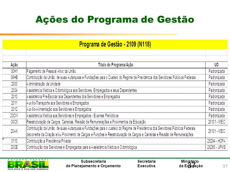 37 Ministério da Educação Subsecretaria de Planejamento e Orçamento Secretaria Executiva 37 Ações do Programa de Gestão