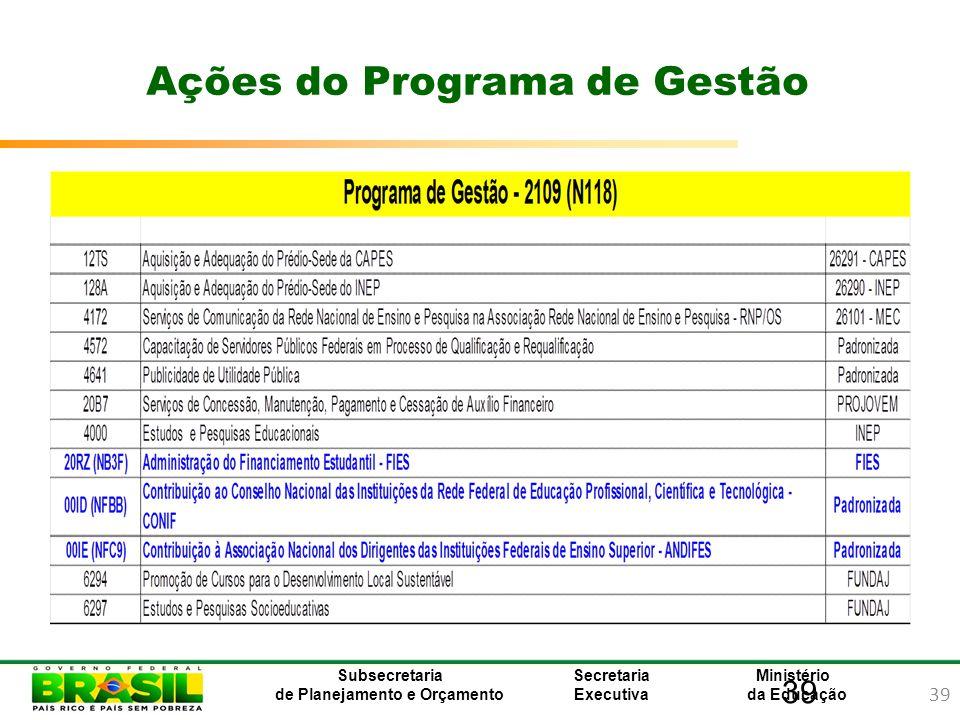 39 Ministério da Educação Subsecretaria de Planejamento e Orçamento Secretaria Executiva 39 Ações do Programa de Gestão
