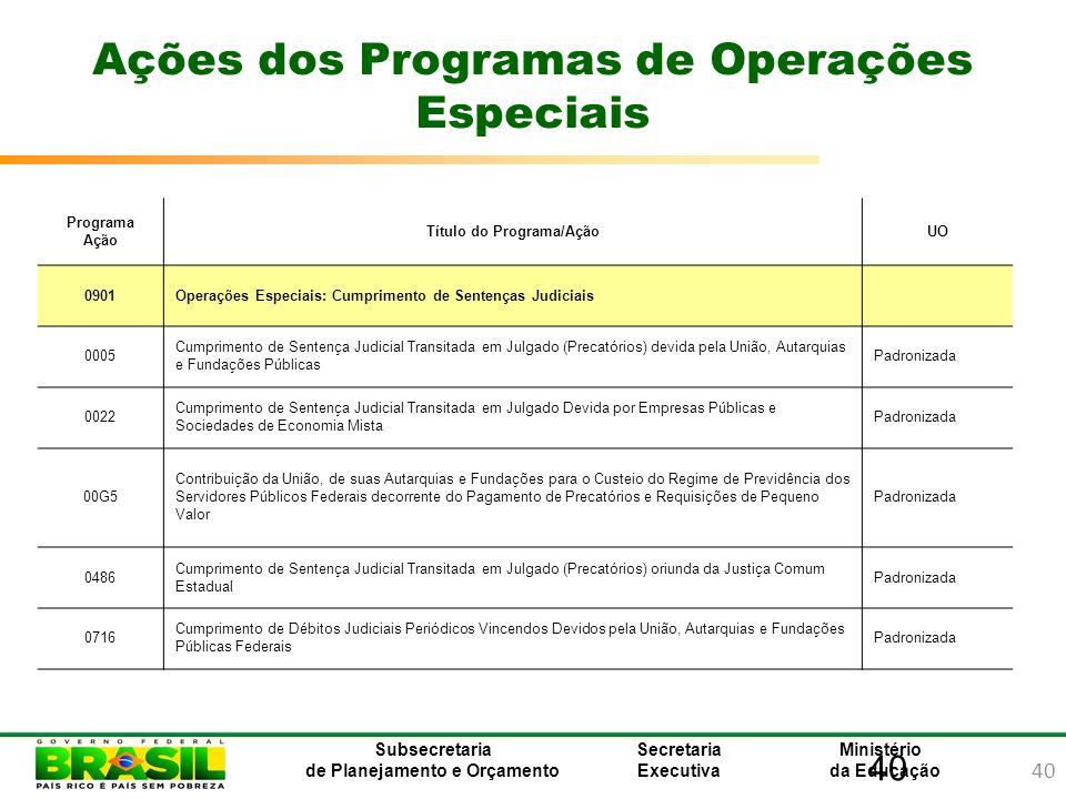 40 Ministério da Educação Subsecretaria de Planejamento e Orçamento Secretaria Executiva 40 Ações dos Programas de Operações Especiais Programa Ação T