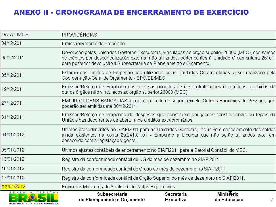 7 Ministério da Educação Subsecretaria de Planejamento e Orçamento Secretaria Executiva 7 DATA LIMITEPROVIDÊNCIAS 04/12/2011Emissão/Reforço de Empenho