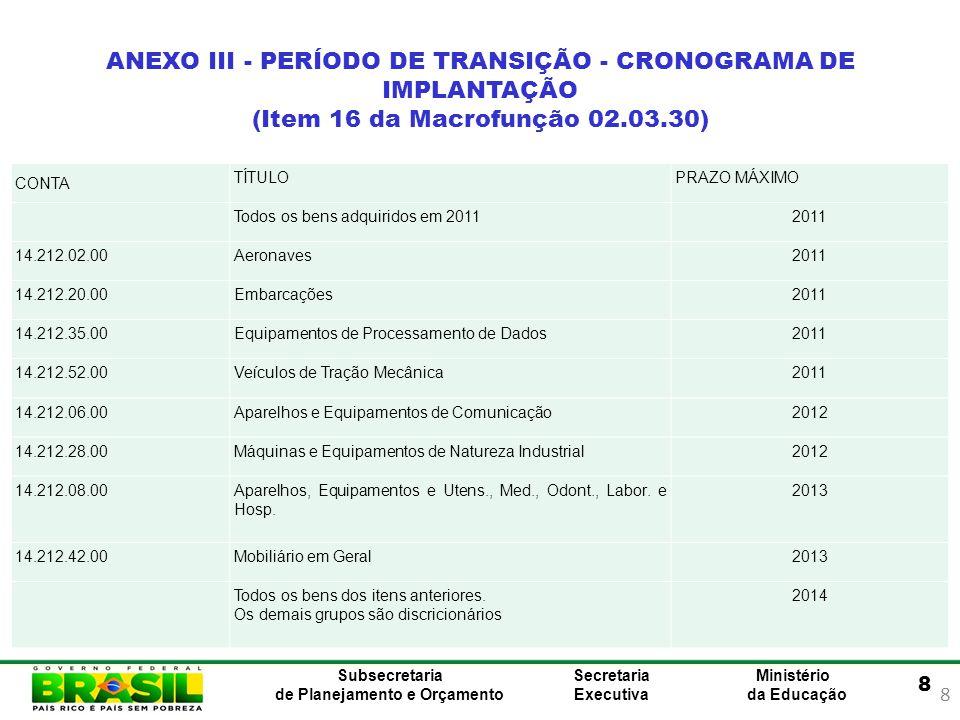 8 Ministério da Educação Subsecretaria de Planejamento e Orçamento Secretaria Executiva 8 CONTA TÍTULOPRAZO MÁXIMO Todos os bens adquiridos em 2011201