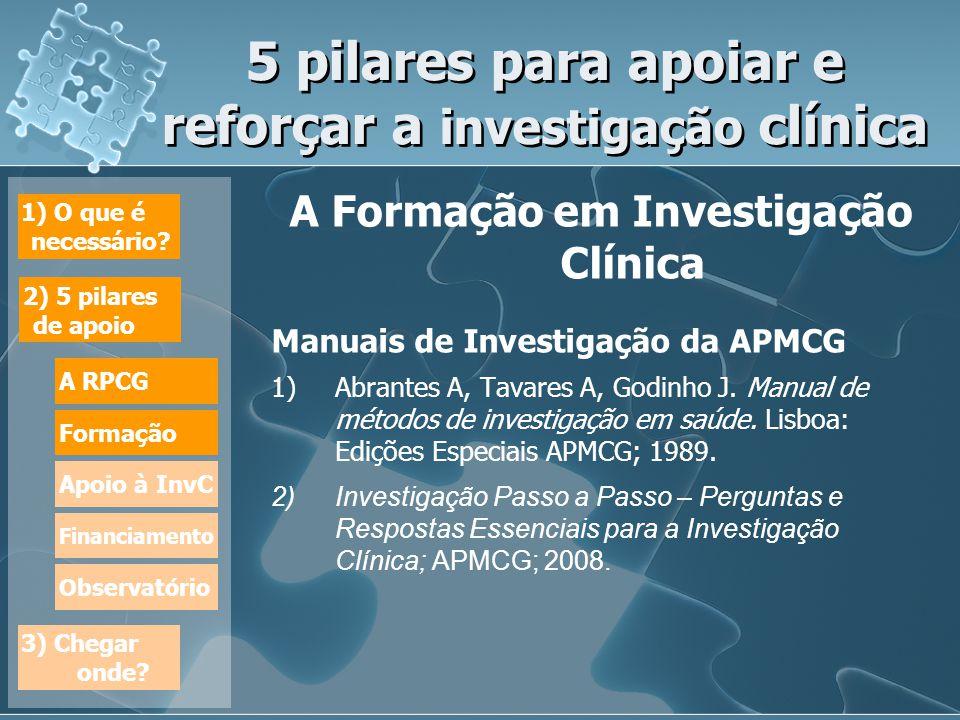 5 pilares para apoiar e reforçar a investigação clínica A Formação em Investigação Clínica Manuais de Investigação da APMCG 1)Abrantes A, Tavares A, Godinho J.
