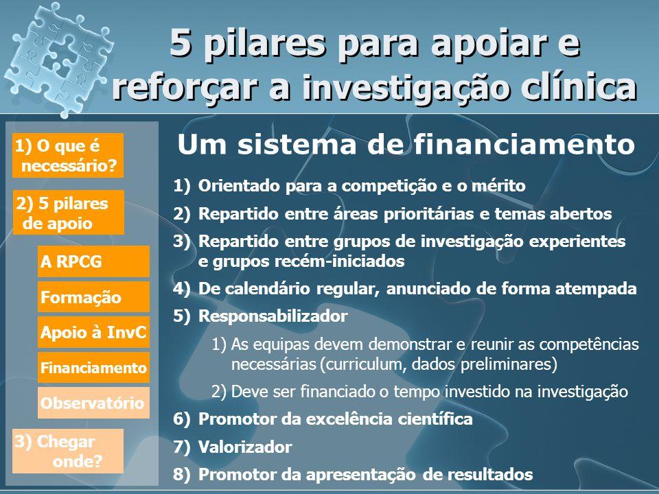 5 pilares para apoiar e reforçar a investigação clínica Um sistema de financiamento 1)Orientado para a competição e o mérito 2)Repartido entre áreas prioritárias e temas abertos 3)Repartido entre grupos de investigação experientes e grupos recém-iniciados 4)De calendário regular, anunciado de forma atempada 5)Responsabilizador 1)As equipas devem demonstrar e reunir as competências necessárias (curriculum, dados preliminares) 2)Deve ser financiado o tempo investido na investigação 6)Promotor da excelência científica 7)Valorizador 8)Promotor da apresentação de resultados Um sistema de financiamento 1)Orientado para a competição e o mérito 2)Repartido entre áreas prioritárias e temas abertos 3)Repartido entre grupos de investigação experientes e grupos recém-iniciados 4)De calendário regular, anunciado de forma atempada 5)Responsabilizador 1)As equipas devem demonstrar e reunir as competências necessárias (curriculum, dados preliminares) 2)Deve ser financiado o tempo investido na investigação 6)Promotor da excelência científica 7)Valorizador 8)Promotor da apresentação de resultados 1) O que é necessário.