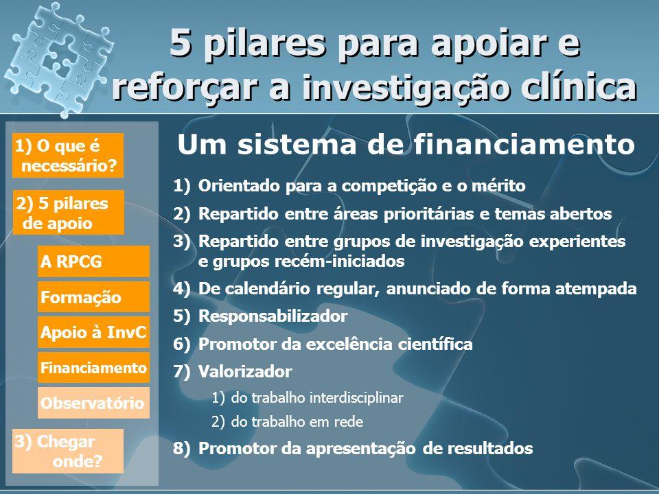 5 pilares para apoiar e reforçar a investigação clínica Um sistema de financiamento 1)Orientado para a competição e o mérito 2)Repartido entre áreas prioritárias e temas abertos 3)Repartido entre grupos de investigação experientes e grupos recém-iniciados 4)De calendário regular, anunciado de forma atempada 5)Responsabilizador 6)Promotor da excelência científica 7)Valorizador 1)do trabalho interdisciplinar 2)do trabalho em rede 8)Promotor da apresentação de resultados Um sistema de financiamento 1)Orientado para a competição e o mérito 2)Repartido entre áreas prioritárias e temas abertos 3)Repartido entre grupos de investigação experientes e grupos recém-iniciados 4)De calendário regular, anunciado de forma atempada 5)Responsabilizador 6)Promotor da excelência científica 7)Valorizador 1)do trabalho interdisciplinar 2)do trabalho em rede 8)Promotor da apresentação de resultados 1) O que é necessário.