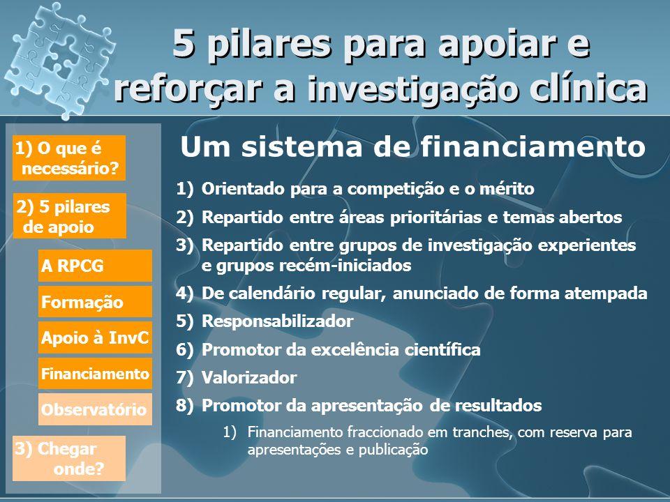 5 pilares para apoiar e reforçar a investigação clínica Um sistema de financiamento 1)Orientado para a competição e o mérito 2)Repartido entre áreas prioritárias e temas abertos 3)Repartido entre grupos de investigação experientes e grupos recém-iniciados 4)De calendário regular, anunciado de forma atempada 5)Responsabilizador 6)Promotor da excelência científica 7)Valorizador 8)Promotor da apresentação de resultados 1)Financiamento fraccionado em tranches, com reserva para apresentações e publicação Um sistema de financiamento 1)Orientado para a competição e o mérito 2)Repartido entre áreas prioritárias e temas abertos 3)Repartido entre grupos de investigação experientes e grupos recém-iniciados 4)De calendário regular, anunciado de forma atempada 5)Responsabilizador 6)Promotor da excelência científica 7)Valorizador 8)Promotor da apresentação de resultados 1)Financiamento fraccionado em tranches, com reserva para apresentações e publicação 1) O que é necessário.