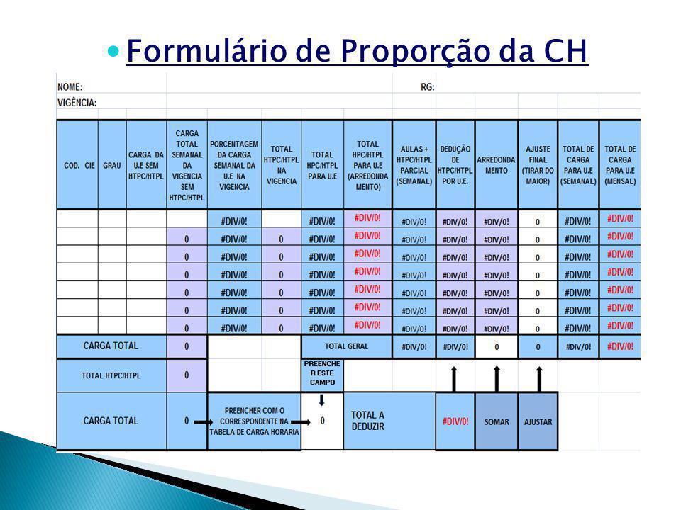 Formulário de Proporção da CH