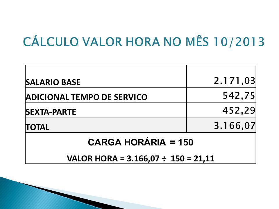 CÁLCULO VALOR HORA NO MÊS 10/2013 SALARIO BASE 2.171,03 ADICIONAL TEMPO DE SERVICO 542,75 SEXTA-PARTE 452,29 TOTAL 3.166,07 CARGA HORÁRIA = 150 VALOR