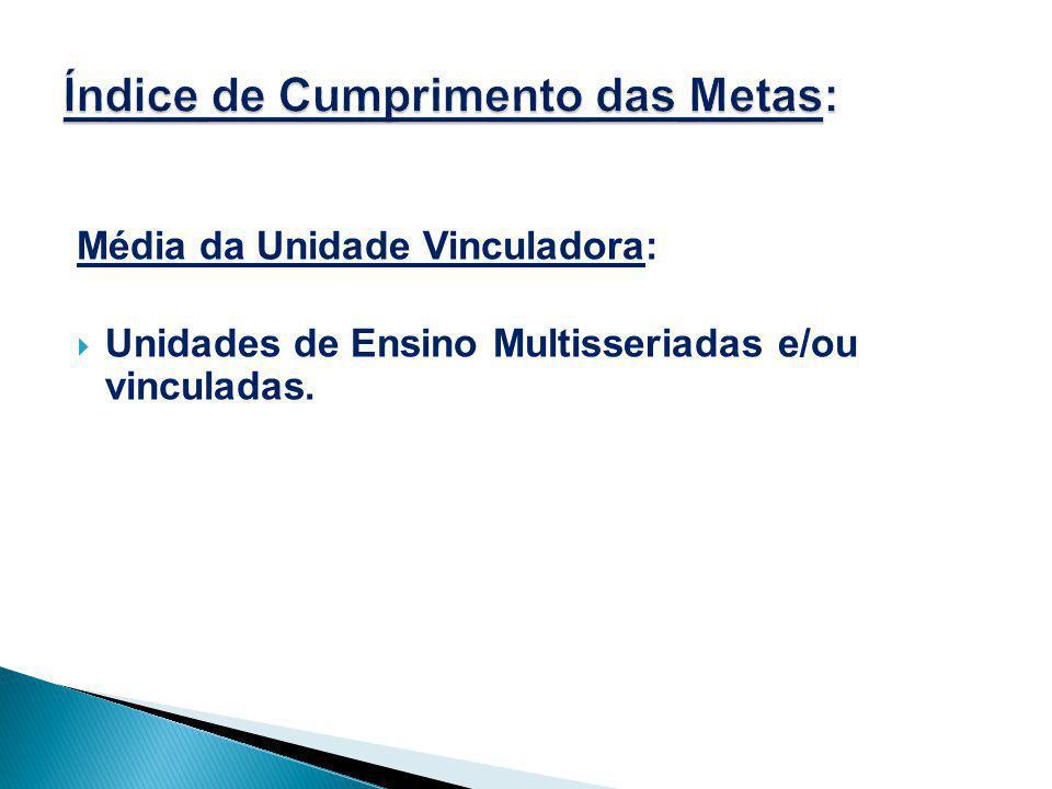 Média da Unidade Vinculadora:  Unidades de Ensino Multisseriadas e/ou vinculadas.