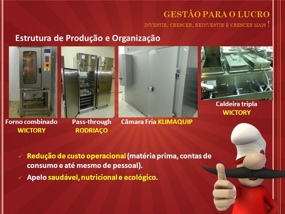 Estrutura de Produção e Organização GESTÃO PARA O LUCRO INVESTIR, CRESCER, REINVESTIR E CRESCER MAIS .