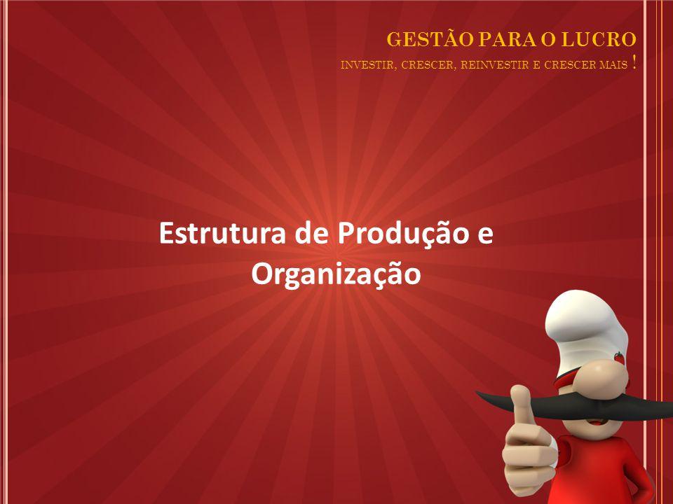 Estrutura de Produção e Organização GESTÃO PARA O LUCRO INVESTIR, CRESCER, REINVESTIR E CRESCER MAIS !