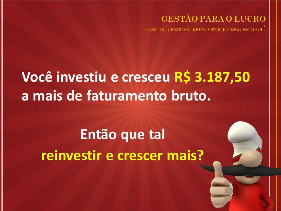 Você investiu e cresceu R$ 3.187,50 a mais de faturamento bruto.