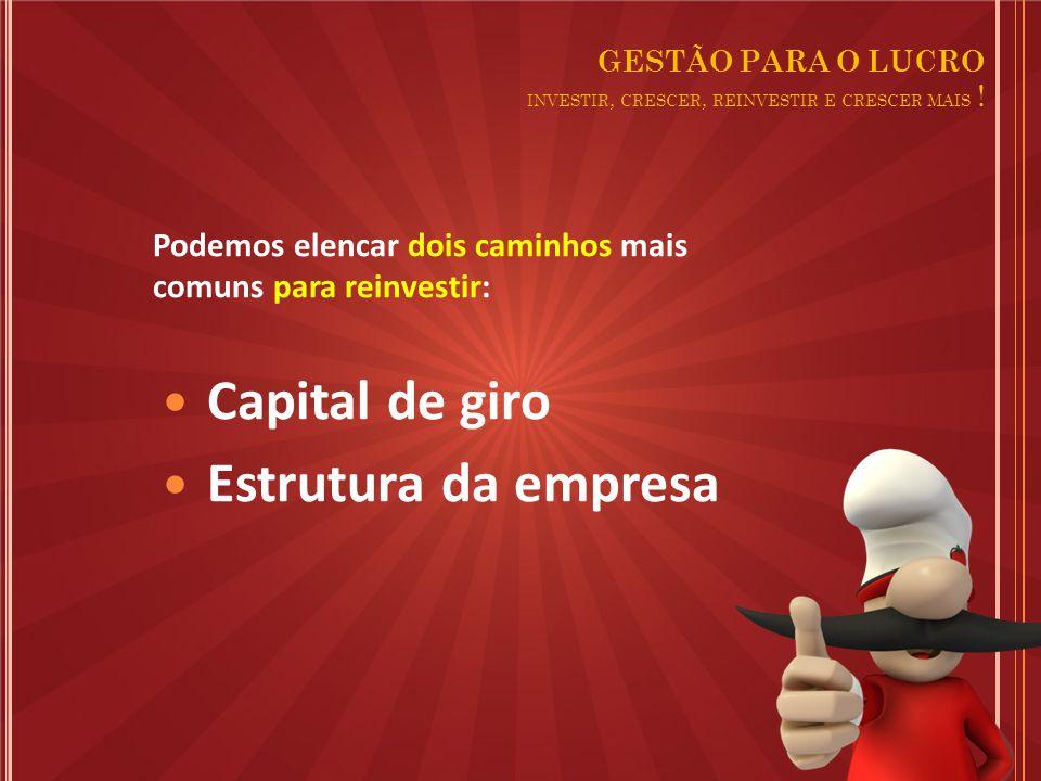 Podemos elencar dois caminhos mais comuns para reinvestir: Capital de giro Estrutura da empresa GESTÃO PARA O LUCRO INVESTIR, CRESCER, REINVESTIR E CRESCER MAIS !