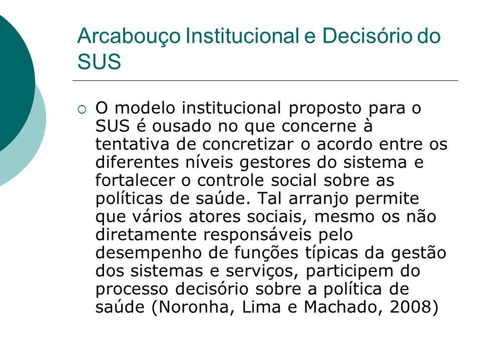 Arcabouço Institucional e Decisório do SUS  O modelo institucional proposto para o SUS é ousado no que concerne à tentativa de concretizar o acordo e