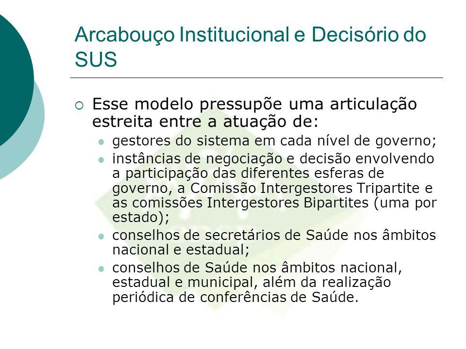 Arcabouço Institucional e Decisório do SUS  Esse modelo pressupõe uma articulação estreita entre a atuação de: gestores do sistema em cada nível de g