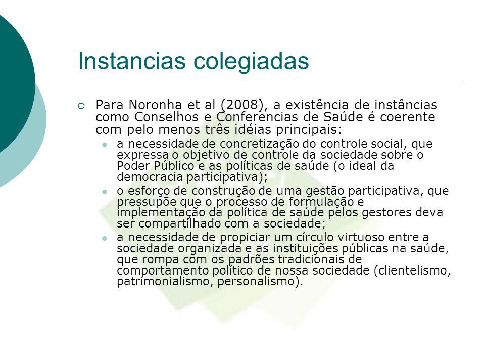 Instancias colegiadas  Para Noronha et al (2008), a existência de instâncias como Conselhos e Conferencias de Saúde é coerente com pelo menos três id