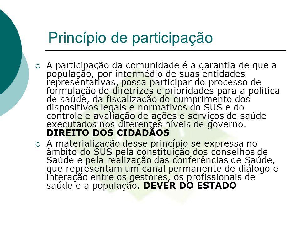 Princípio de participação  A participação da comunidade é a garantia de que a população, por intermédio de suas entidades representativas, possa part