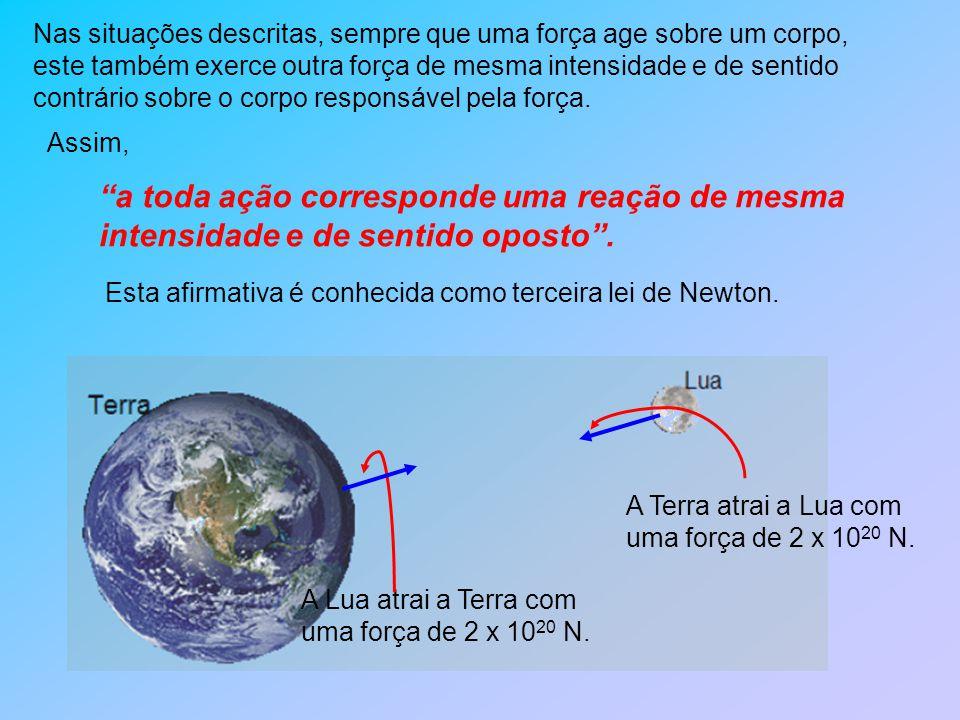 3ª Lei de Newton Observe que o imã atrai o prego e o prego atrai o imã. Se alguém segurar o ímã (grande) o prego irá mover e agarrar ao ímã e quando s
