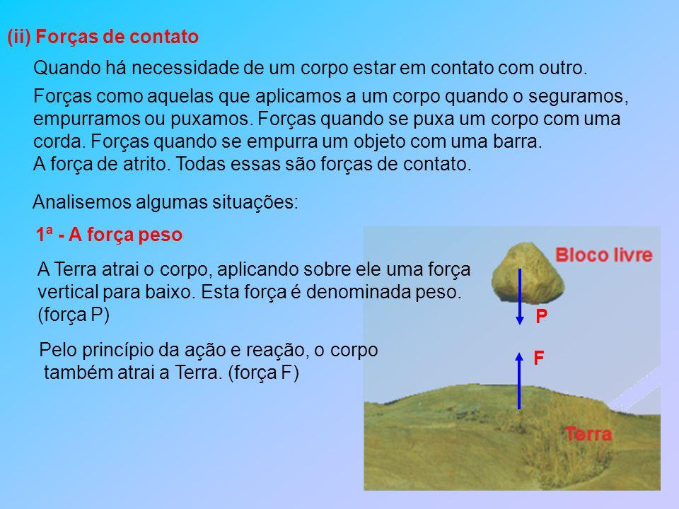 4 – TIPOS DE FORÇAS Podemos classificar as forças como: (i) Ação à distância Neste grupo temos: - Força gravitacional Ocorre entre duas massas quaisqu