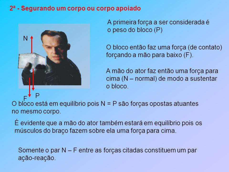 F P (ii) Forças de contato Quando há necessidade de um corpo estar em contato com outro. Forças como aquelas que aplicamos a um corpo quando o seguram