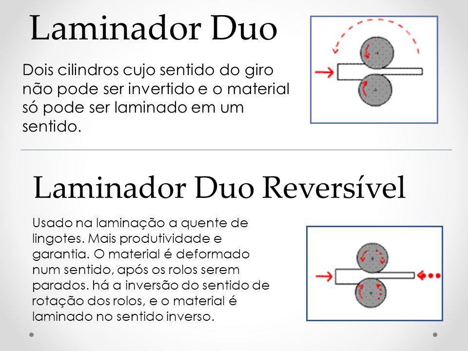 Laminador Duo Dois cilindros cujo sentido do giro não pode ser invertido e o material só pode ser laminado em um sentido. Laminador Duo Reversível Usa