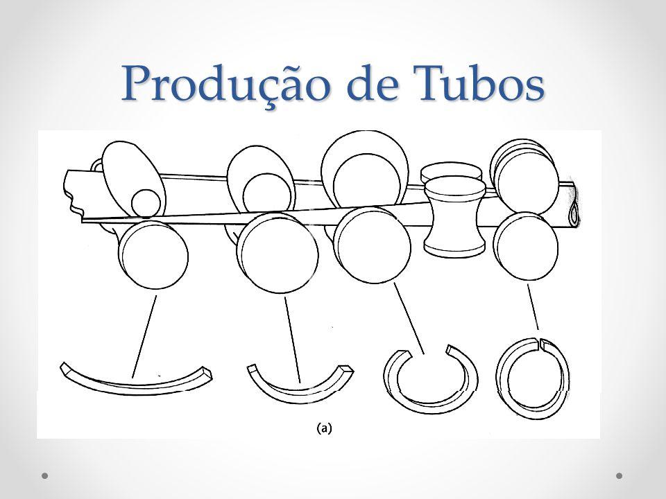 Produção de Tubos