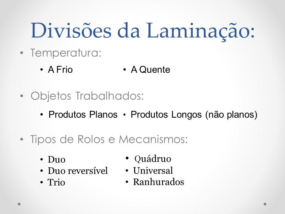 Divisões da Laminação: Temperatura: Objetos Trabalhados: Tipos de Rolos e Mecanismos: Duo Duo reversível Trio Q uádruo Universal Ranhurados A Frio A Q