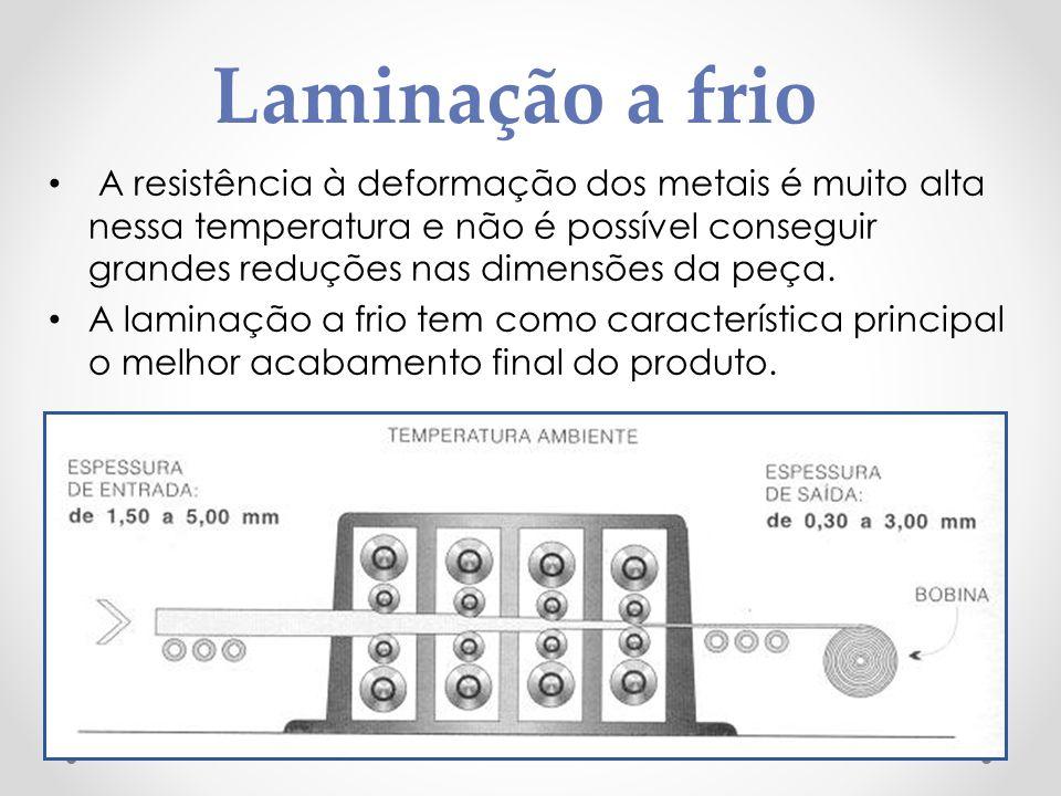 Laminação a frio A resistência à deformação dos metais é muito alta nessa temperatura e não é possível conseguir grandes reduções nas dimensões da peç