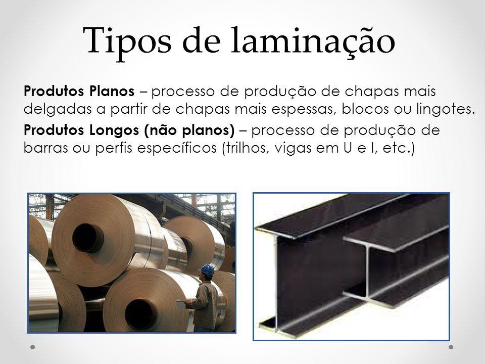Tipos de laminação Produtos Planos – processo de produção de chapas mais delgadas a partir de chapas mais espessas, blocos ou lingotes. Produtos Longo