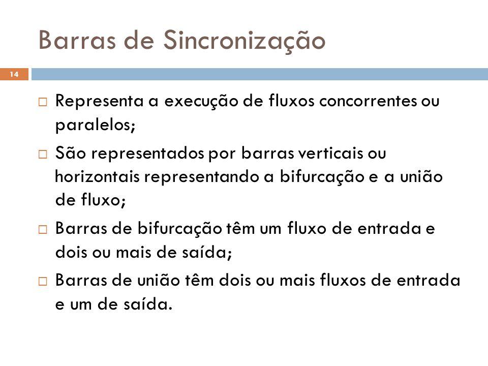 Barras de Sincronização 14  Representa a execução de fluxos concorrentes ou paralelos;  São representados por barras verticais ou horizontais repres