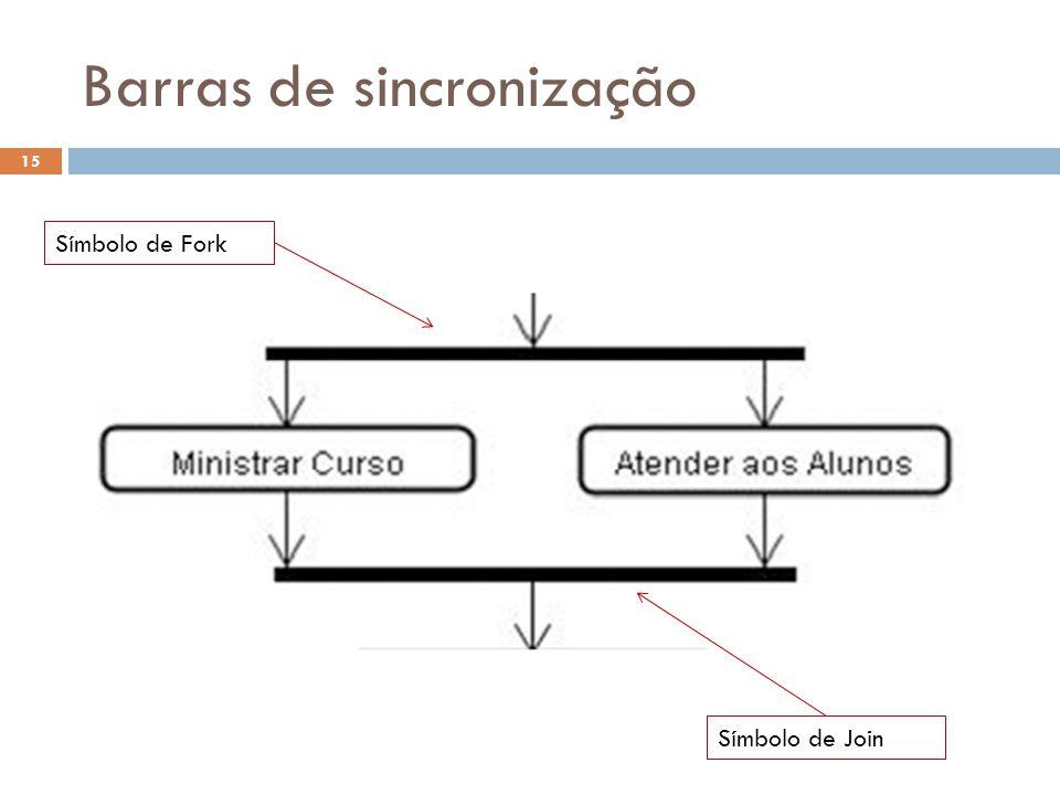 Barras de sincronização 15 Símbolo de Fork Símbolo de Join