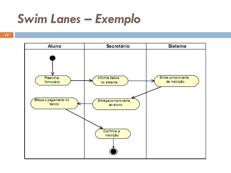 Swim Lanes – Exemplo 17
