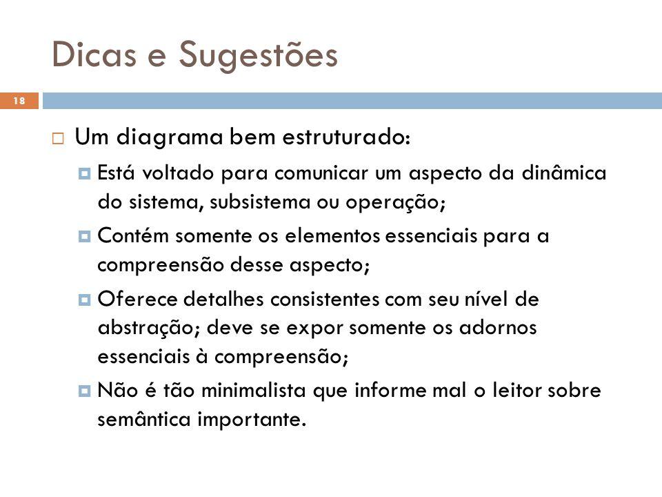 Dicas e Sugestões 18  Um diagrama bem estruturado:  Está voltado para comunicar um aspecto da dinâmica do sistema, subsistema ou operação;  Contém